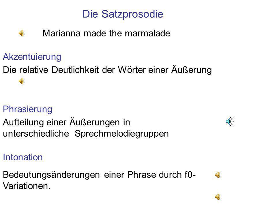 Wortprosodie* Prinzipielle Akustische Merkmale Ton Quantität Betonung Wahrgenommen als Unterschiede in der: Interaktion von Dauer, Amplitude, Grundfre