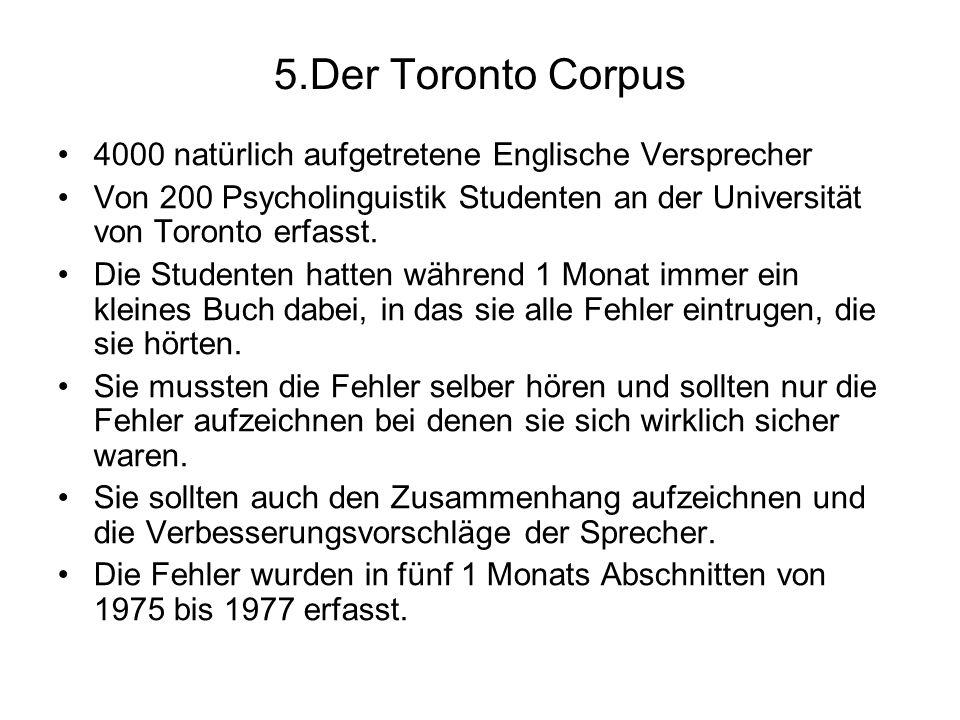 5.Der Toronto Corpus 4000 natürlich aufgetretene Englische Versprecher Von 200 Psycholinguistik Studenten an der Universität von Toronto erfasst. Die