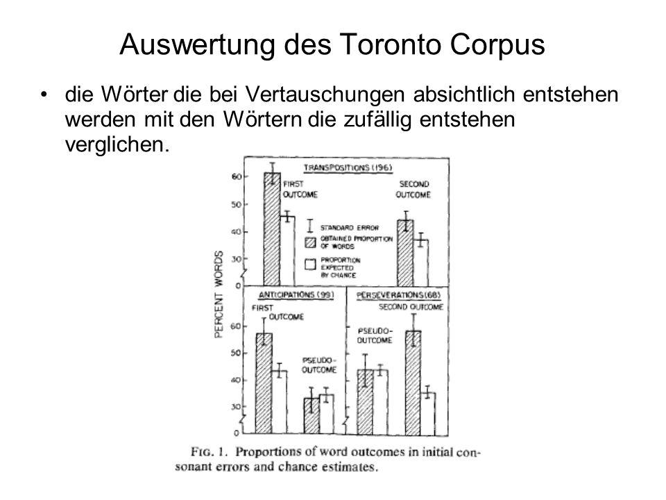 Auswertung des Toronto Corpus die Wörter die bei Vertauschungen absichtlich entstehen werden mit den Wörtern die zufällig entstehen verglichen.