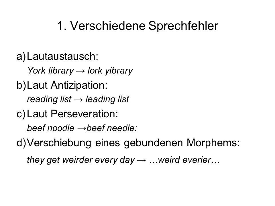 1. Verschiedene Sprechfehler a)Lautaustausch: York library lork yibrary b)Laut Antizipation: reading list leading list c)Laut Perseveration: beef nood