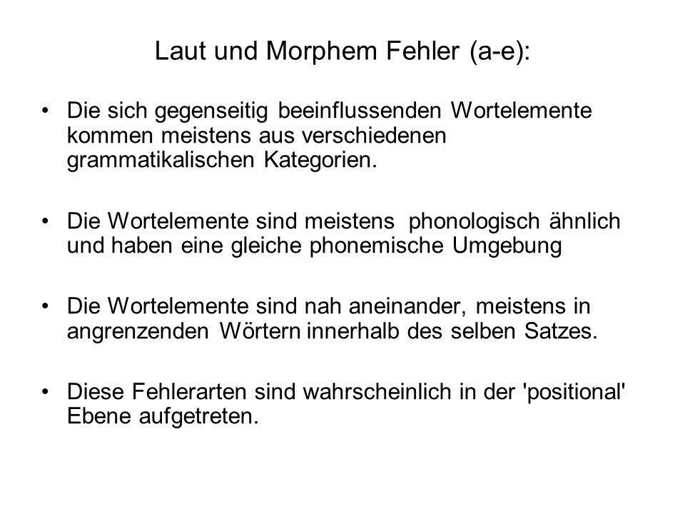 Wortfehler (f-h) Wortfehler beinhalten immer Wörter der selben grammatikalischen Kategorie.