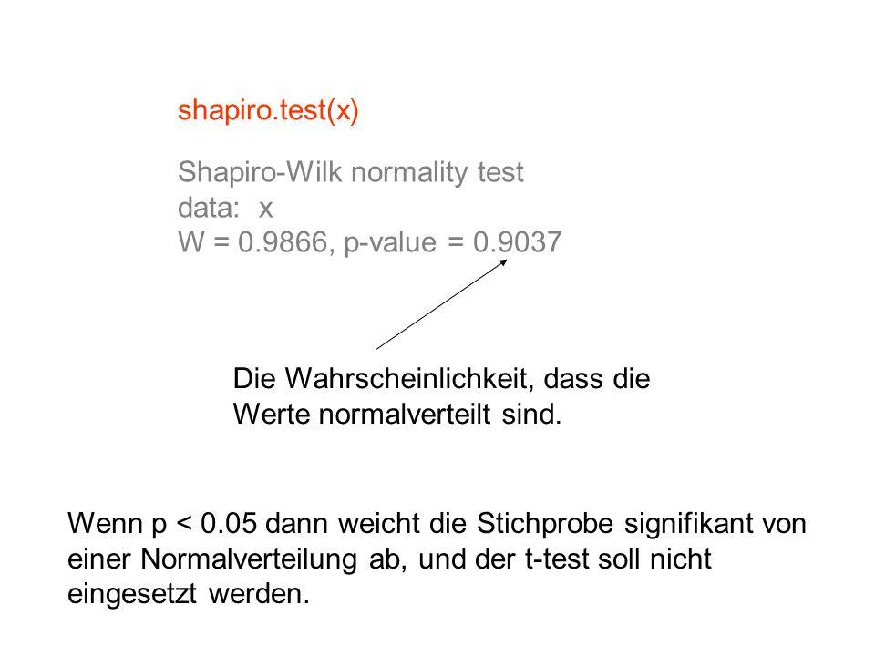 Shapiro-Wilk normality test data: x W = 0.9866, p-value = 0.9037 shapiro.test(x) Die Wahrscheinlichkeit, dass die Werte normalverteilt sind. Wenn p <