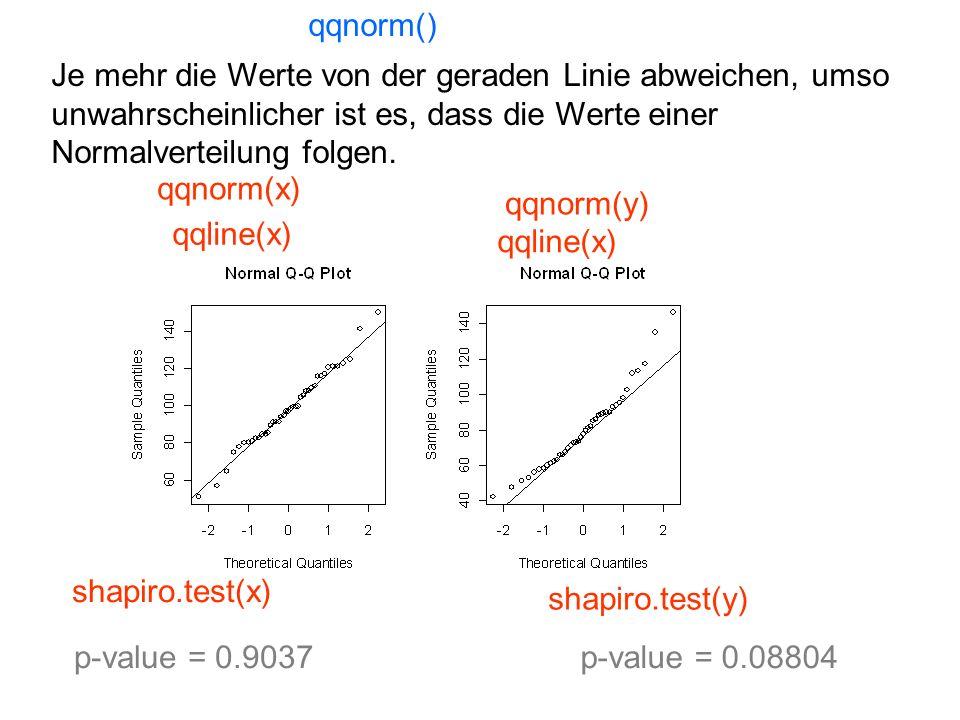 qqnorm() Je mehr die Werte von der geraden Linie abweichen, umso unwahrscheinlicher ist es, dass die Werte einer Normalverteilung folgen. shapiro.test