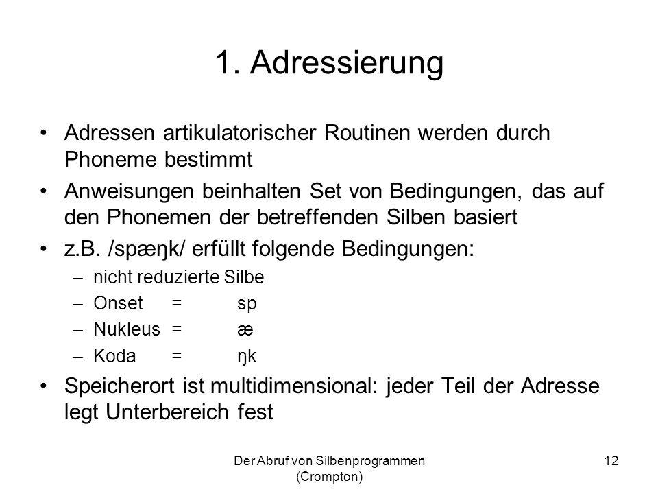 Der Abruf von Silbenprogrammen (Crompton) 12 1. Adressierung Adressen artikulatorischer Routinen werden durch Phoneme bestimmt Anweisungen beinhalten