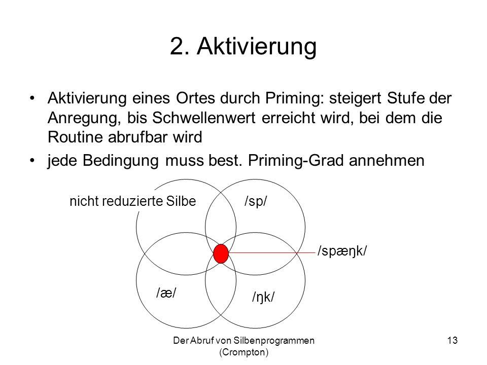 Der Abruf von Silbenprogrammen (Crompton) 13 2. Aktivierung Aktivierung eines Ortes durch Priming: steigert Stufe der Anregung, bis Schwellenwert erre