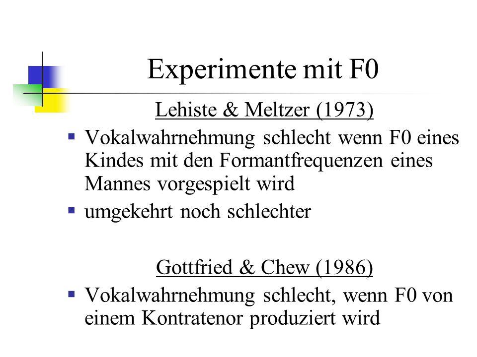 Experimente mit F0 Lehiste & Meltzer (1973) Vokalwahrnehmung schlecht wenn F0 eines Kindes mit den Formantfrequenzen eines Mannes vorgespielt wird umgekehrt noch schlechter Gottfried & Chew (1986) Vokalwahrnehmung schlecht, wenn F0 von einem Kontratenor produziert wird