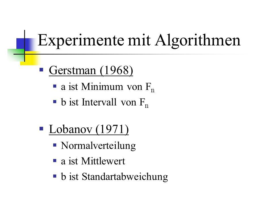Experimente mit Algorithmen Gerstman (1968) a ist Minimum von F n b ist Intervall von F n Lobanov (1971) Normalverteilung a ist Mittlewert b ist Standartabweichung