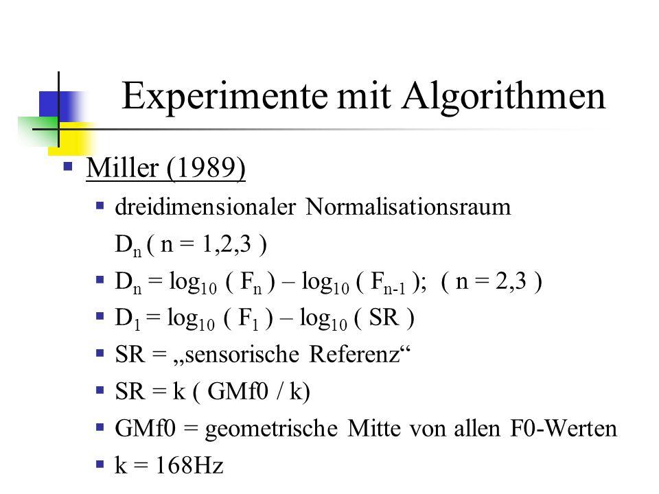 Experimente mit Algorithmen Miller (1989) dreidimensionaler Normalisationsraum D n ( n = 1,2,3 ) D n = log 10 ( F n ) – log 10 ( F n-1 ); ( n = 2,3 ) D 1 = log 10 ( F 1 ) – log 10 ( SR ) SR = sensorische Referenz SR = k ( GMf0 / k) GMf0 = geometrische Mitte von allen F0-Werten k = 168Hz