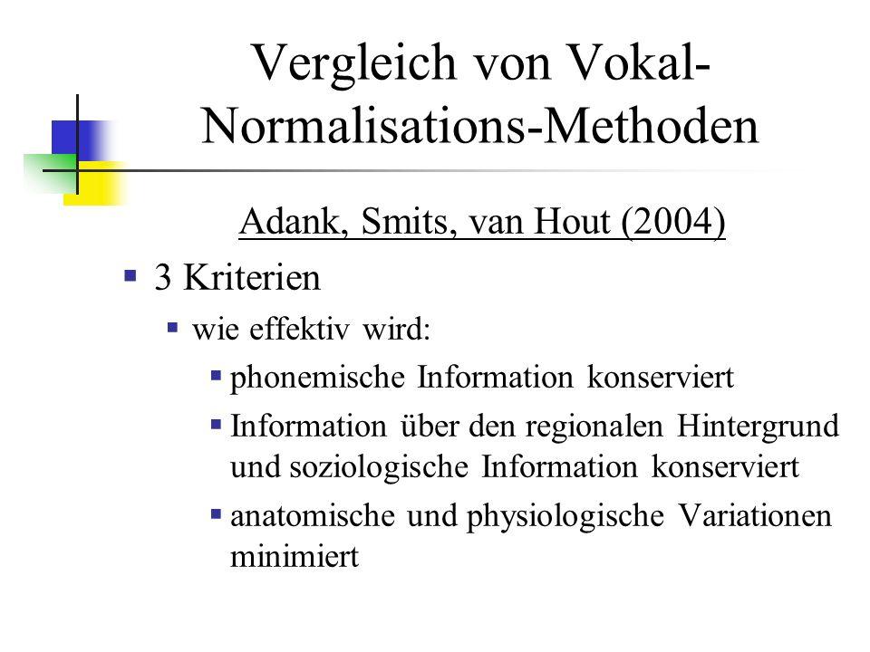 Vergleich von Vokal- Normalisations-Methoden Adank, Smits, van Hout (2004) 3 Kriterien wie effektiv wird: phonemische Information konserviert Information über den regionalen Hintergrund und soziologische Information konserviert anatomische und physiologische Variationen minimiert
