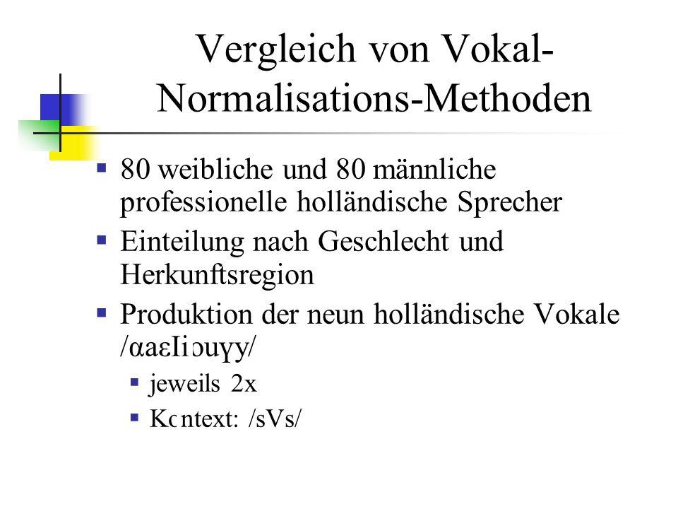Vergleich von Vokal- Normalisations-Methoden 80 weibliche und 80 männliche professionelle holländische Sprecher Einteilung nach Geschlecht und Herkunftsregion Produktion der neun holländische Vokale /αaεIiouүy/ jeweils 2x Kontext: /sVs/