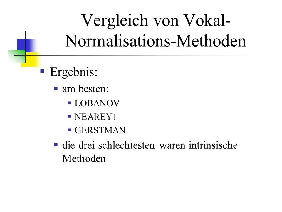 Ergebnis: am besten: LOBANOV NEAREY1 GERSTMAN die drei schlechtesten waren intrinsische Methoden