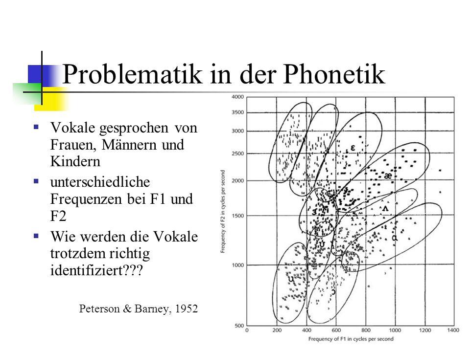 Problematik in der Phonetik Vokale gesprochen von Frauen, Männern und Kindern unterschiedliche Frequenzen bei F1 und F2 Wie werden die Vokale trotzdem richtig identifiziert .