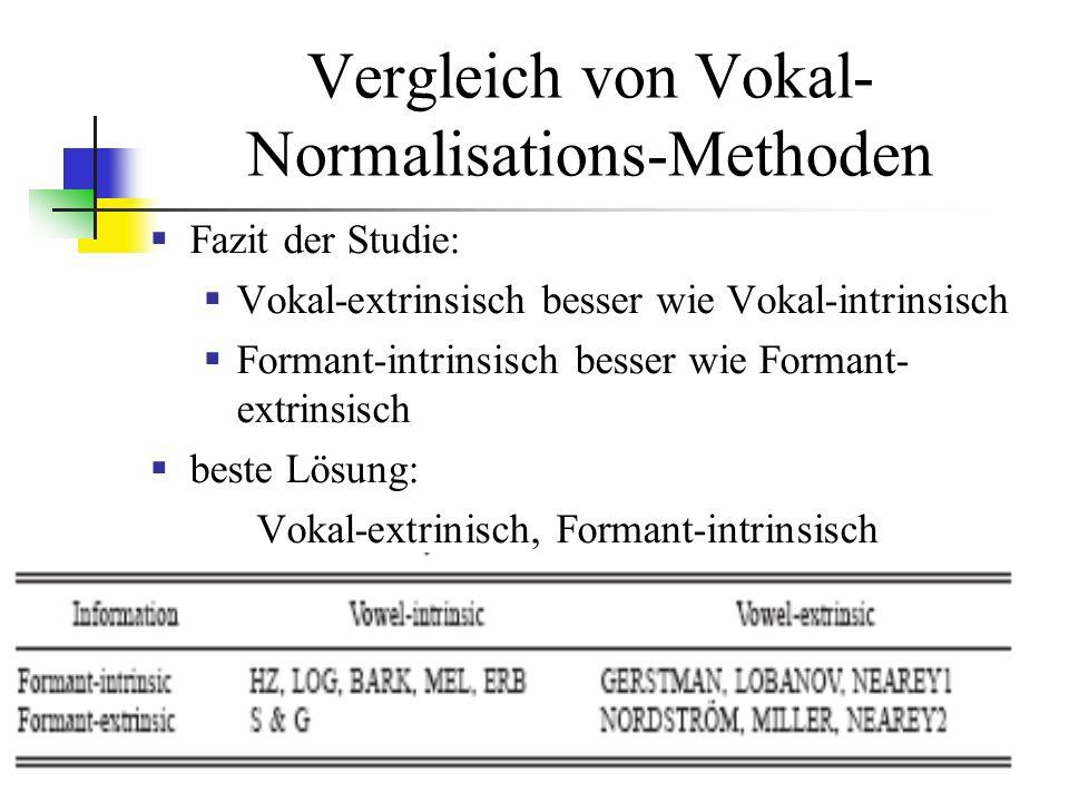 Vergleich von Vokal- Normalisations-Methoden Fazit der Studie: Vokal-extrinsisch besser wie Vokal-intrinsisch Formant-intrinsisch besser wie Formant- extrinsisch beste Lösung: Vokal-extrinisch, Formant-intrinsisch