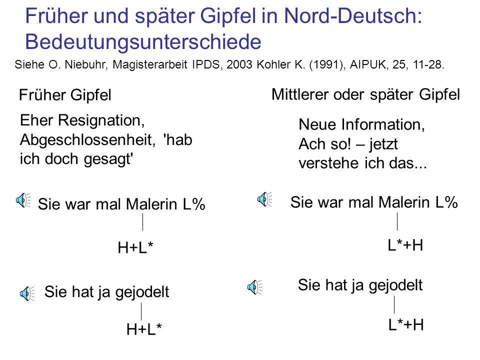 H*, H+L*, L*+H unterscheiden sich akustisch in der Synchronisierung des f0-Gipfels mit dem (primär betonten) Vokal (des akzentuierten Wortes).