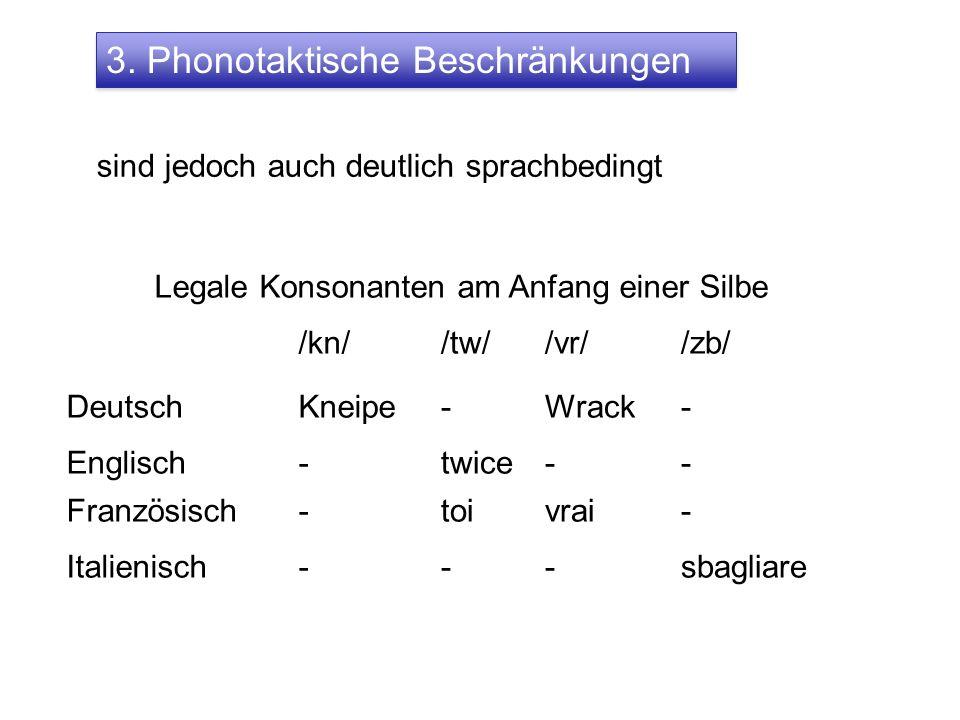 Italienischsbagliare--- Legale Konsonanten am Anfang einer Silbe /kn//tw//vr//zb/ DeutschKneipe-Wrack- Englischtwice--- Französischvrai-toi- sind jedo