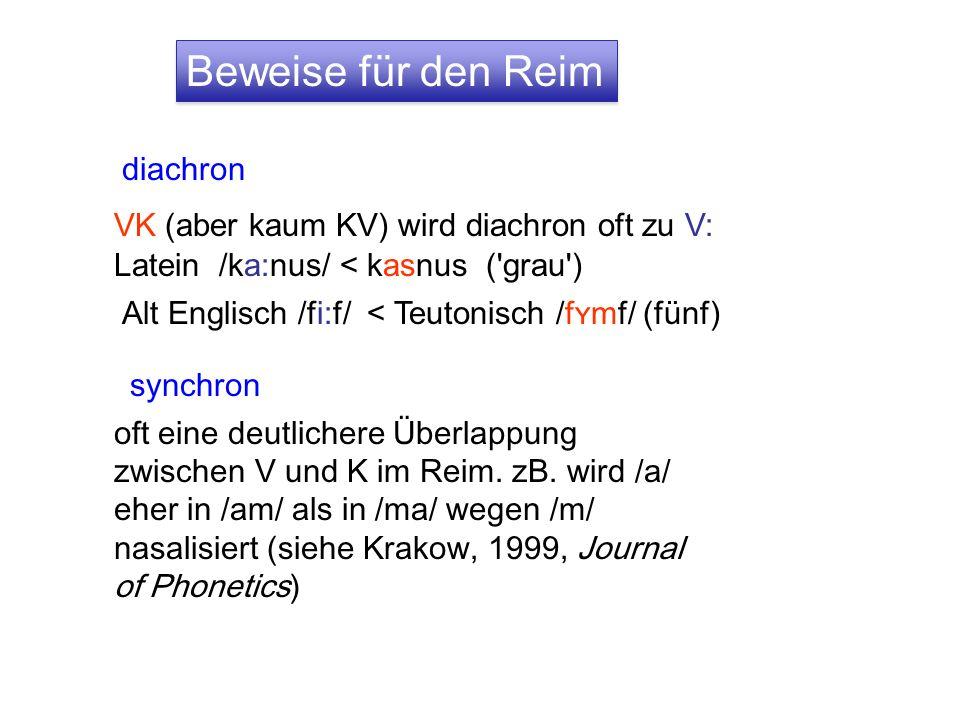 Latein /ka:nus/ < kasnus ('grau') Alt Englisch /fi:f/ < Teutonisch /f ʏ mf/ (fünf) Beweise für den Reim VK (aber kaum KV) wird diachron oft zu V: oft