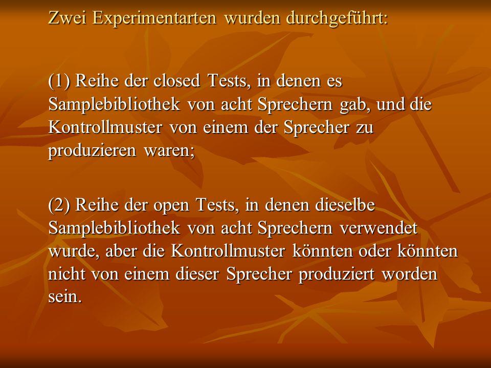 Zwei Experimentarten wurden durchgeführt: (1) Reihe der closed Tests, in denen es Samplebibliothek von acht Sprechern gab, und die Kontrollmuster von