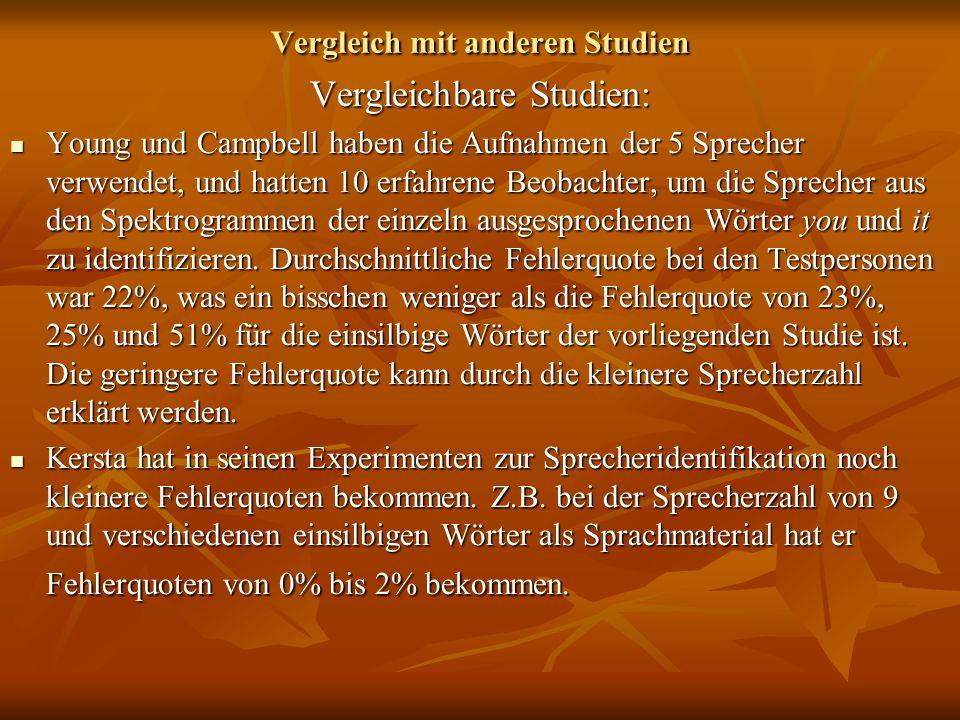 Vergleich mit anderen Studien Vergleichbare Studien: Young und Campbell haben die Aufnahmen der 5 Sprecher verwendet, und hatten 10 erfahrene Beobacht