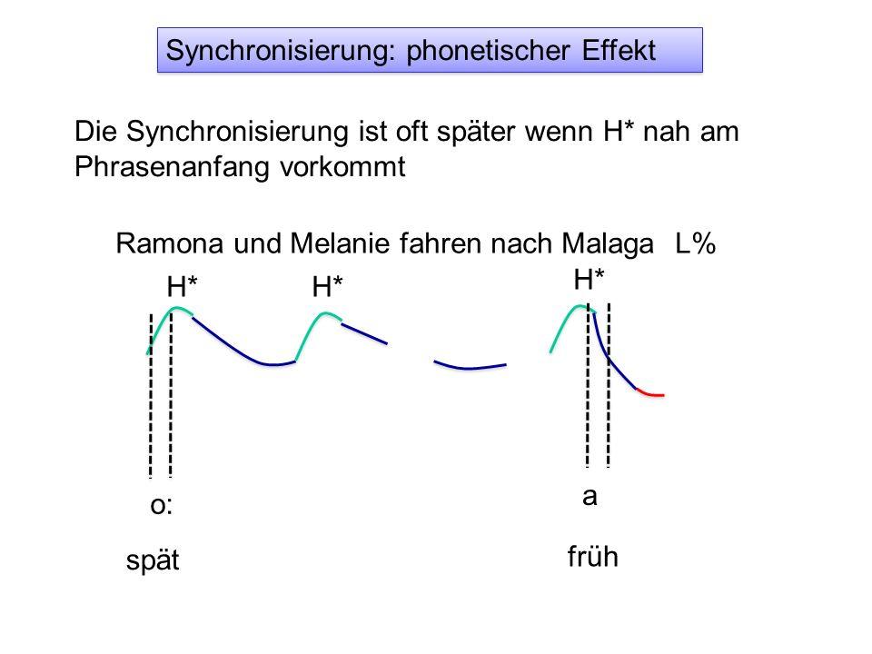 f0 und phonetische Effekte zB ist die f0-Gestaltung im Nachlauf phonetisch, weil sie vom Kontext vorhersagbar ist Ramona und Melanie fahren nach Malaga H* L% Ramona und Melanie fahren nach Malaga H* L% Nachlauf