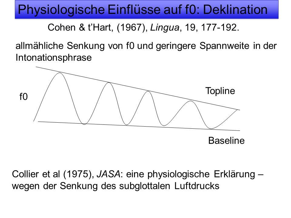 Schiefer, SheaferSchiff (deutsch) Trunkierung Shift (engl.) Komprimierung wird jedoch trotzdem von deutschen Muttersprachlern als fallend wahrgenommen Phonetischer Effekt: Komprimierung/Trunkierung (alle Wörter sind mit der Melodie H* L%)