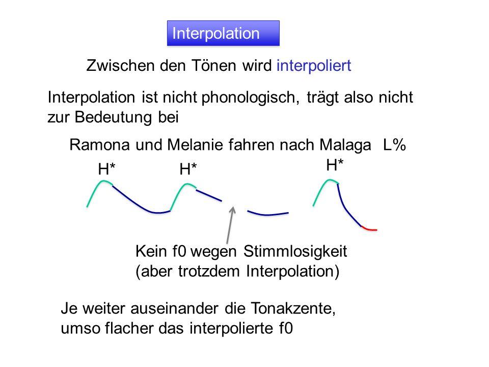 Die möglichen Werte der Töne Man hat grundsätzlich die Wahl zwischen zwei verschiedenen Tönen: H (high, hoch) oder L (low, tief) im Bezug zum üblichen Bereich des Sprechers Daher H* = Ein hoher Tonakzent, L% ein tiefer Grenzton usw.
