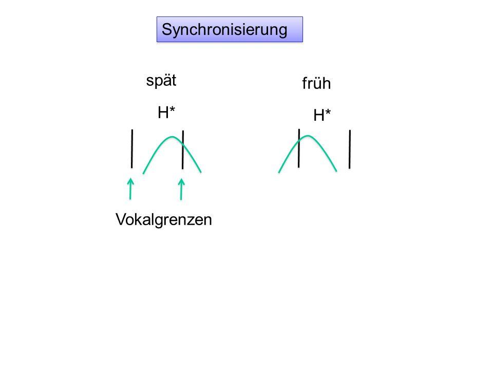 Assoziierung und Synchronisierung Assoziierung: mit welcher Silbe wird der Tonakzent assoziiert.