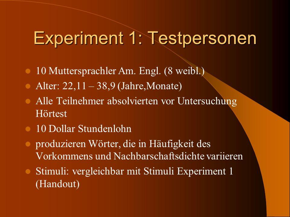 Experiment 1: Testpersonen 10 Muttersprachler Am. Engl. (8 weibl.) Alter: 22,11 – 38,9 (Jahre,Monate) Alle Teilnehmer absolvierten vor Untersuchung Hö