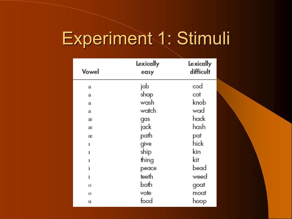 Experiment 1: Stimuli