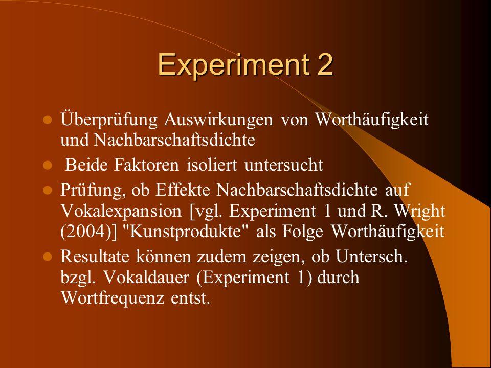 Experiment 2 Überprüfung Auswirkungen von Worthäufigkeit und Nachbarschaftsdichte Beide Faktoren isoliert untersucht Prüfung, ob Effekte Nachbarschaft