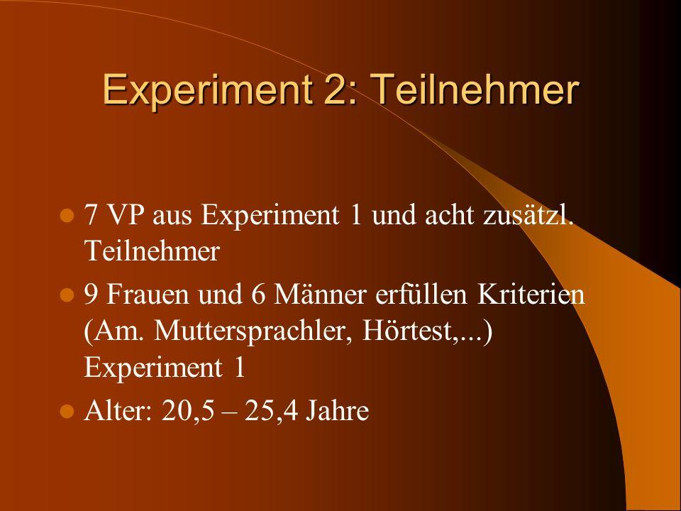 Experiment 2: Teilnehmer 7 VP aus Experiment 1 und acht zusätzl. Teilnehmer 9 Frauen und 6 Männer erfüllen Kriterien (Am. Muttersprachler, Hörtest,...