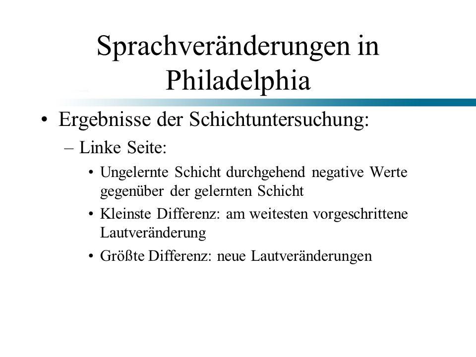 Sprachveränderungen in Philadelphia Ergebnisse der Schichtuntersuchung: –Linke Seite: Ungelernte Schicht durchgehend negative Werte gegenüber der gele