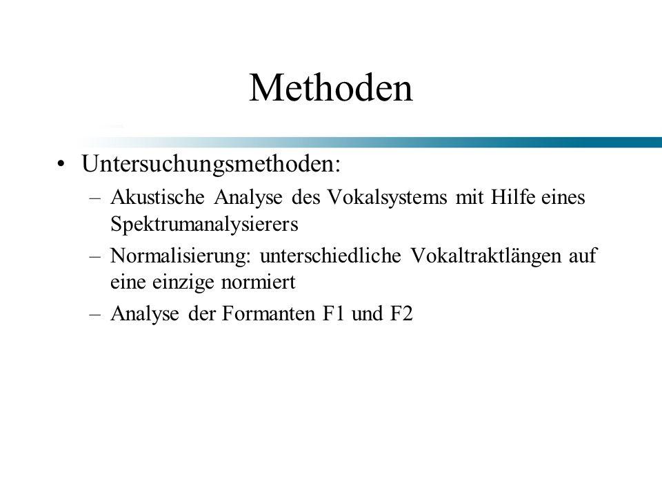 Methoden Untersuchungsmethoden: –Akustische Analyse des Vokalsystems mit Hilfe eines Spektrumanalysierers –Normalisierung: unterschiedliche Vokaltrakt