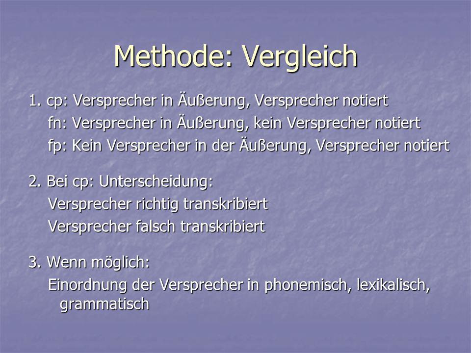 Methode: Vergleich 1. cp: Versprecher in Äußerung, Versprecher notiert fn: Versprecher in Äußerung, kein Versprecher notiert fn: Versprecher in Äußeru
