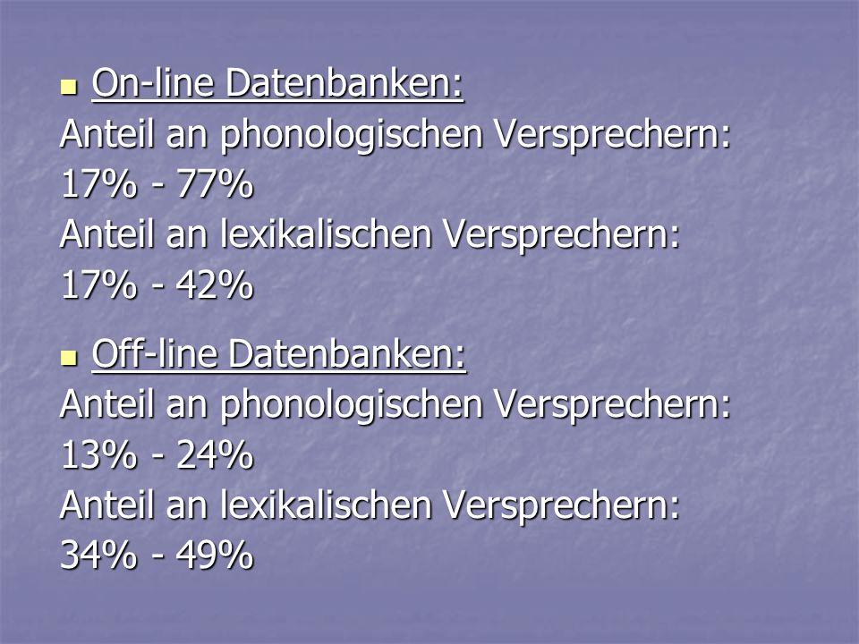 On-line Datenbanken: On-line Datenbanken: Anteil an phonologischen Versprechern: 17% - 77% Anteil an lexikalischen Versprechern: 17% - 42% Off-line Da