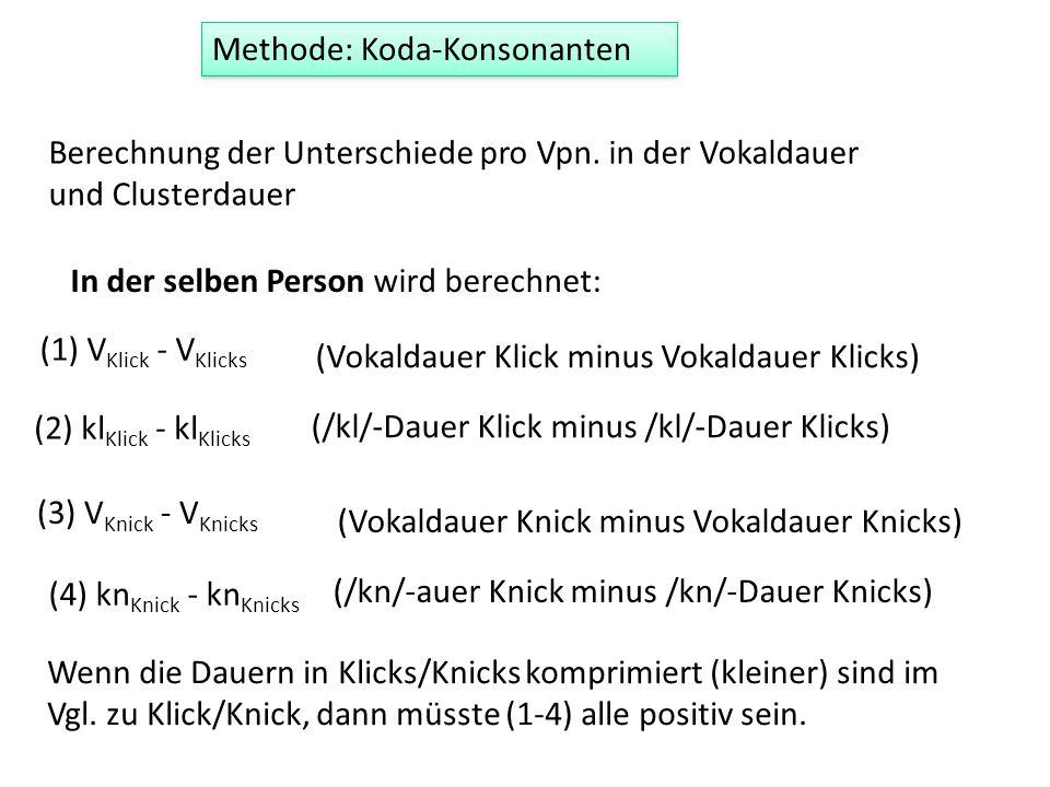 Methode: Koda-Konsonanten In der selben Person wird berechnet: (1) V Klick - V Klicks (2) kl Klick - kl Klicks (Vokaldauer Klick minus Vokaldauer Klicks) Wenn die Dauern in Klicks/Knicks komprimiert (kleiner) sind im Vgl.