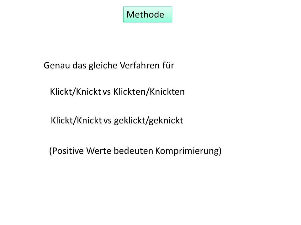 Methode Genau das gleiche Verfahren für Klickt/Knickt vs Klickten/Knickten Klickt/Knickt vs geklickt/geknickt (Positive Werte bedeuten Komprimierung)