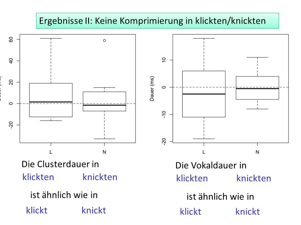 Ergebnisse II: Keine Komprimierung in klickten/knickten Die Clusterdauer in klicktenknickten ist ähnlich wie in klickt knickt Die Vokaldauer in klickt