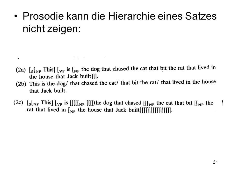 31 Prosodie kann die Hierarchie eines Satzes nicht zeigen:
