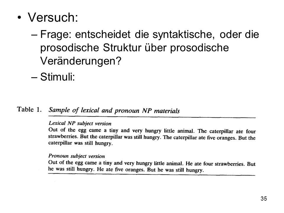 35 Versuch: –Frage: entscheidet die syntaktische, oder die prosodische Struktur über prosodische Veränderungen? –Stimuli: