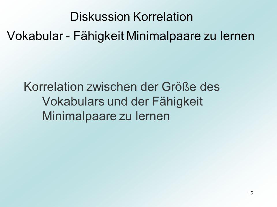 12 Diskussion Korrelation Vokabular - Fähigkeit Minimalpaare zu lernen Korrelation zwischen der Größe des Vokabulars und der Fähigkeit Minimalpaare zu