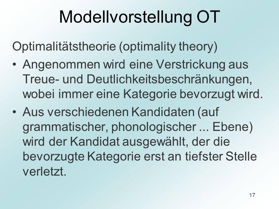17 Modellvorstellung OT Optimalitätstheorie (optimality theory) Angenommen wird eine Verstrickung aus Treue- und Deutlichkeitsbeschränkungen, wobei im
