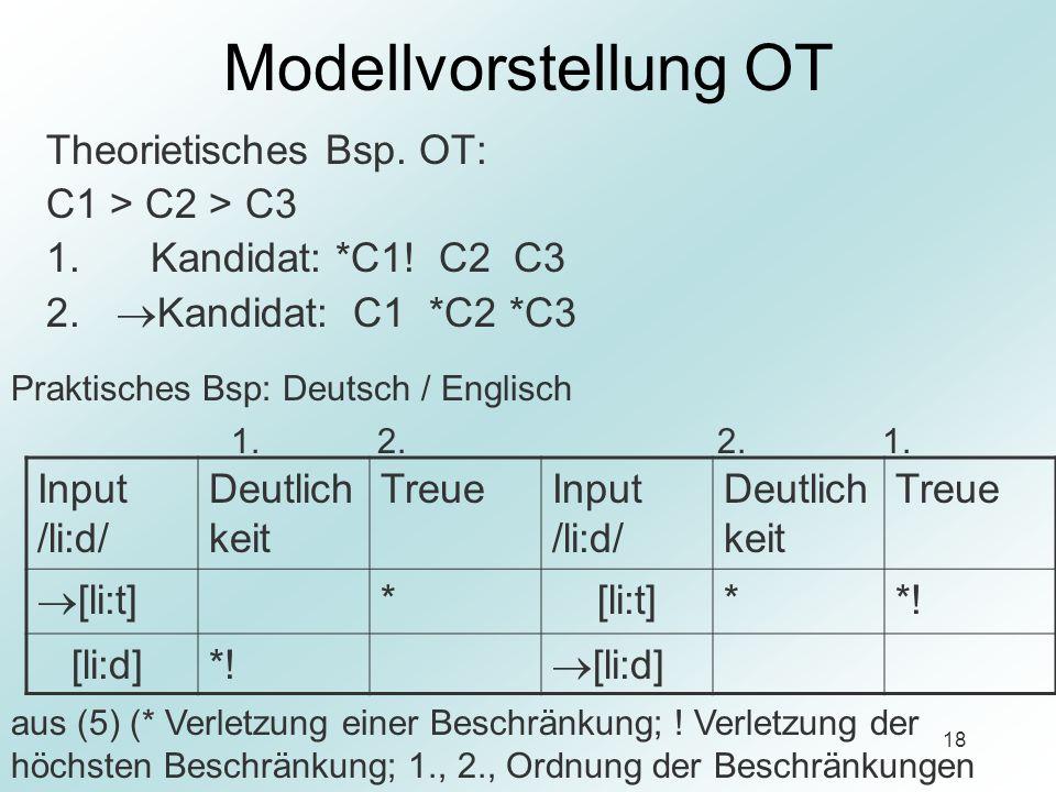 18 Modellvorstellung OT Theorietisches Bsp. OT: C1 > C2 > C3 1. Kandidat: *C1! C2 C3 2. Kandidat: C1 *C2 *C3 Input /li:d/ Deutlich keit TreueInput /li