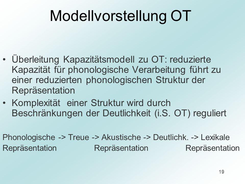 19 Modellvorstellung OT Überleitung Kapazitätsmodell zu OT: reduzierte Kapazität für phonologische Verarbeitung führt zu einer reduzierten phonologisc