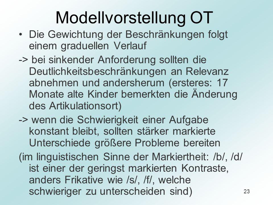 23 Modellvorstellung OT Die Gewichtung der Beschränkungen folgt einem graduellen Verlauf -> bei sinkender Anforderung sollten die Deutlichkeitsbeschrä