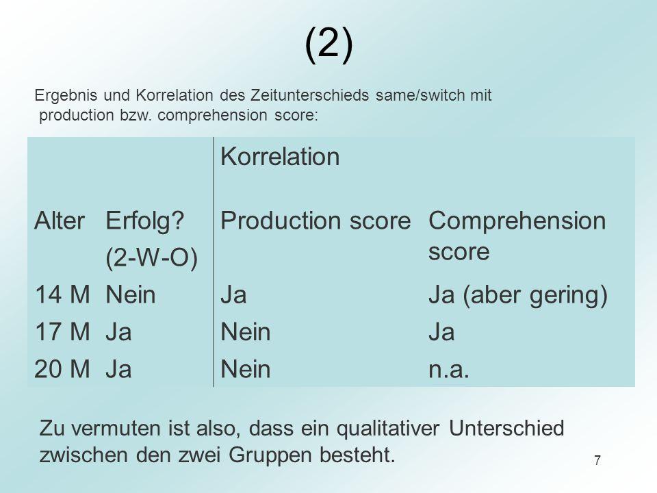 8 (2) Production score - Zeitdifferenz same/switch -PS von über bzw.