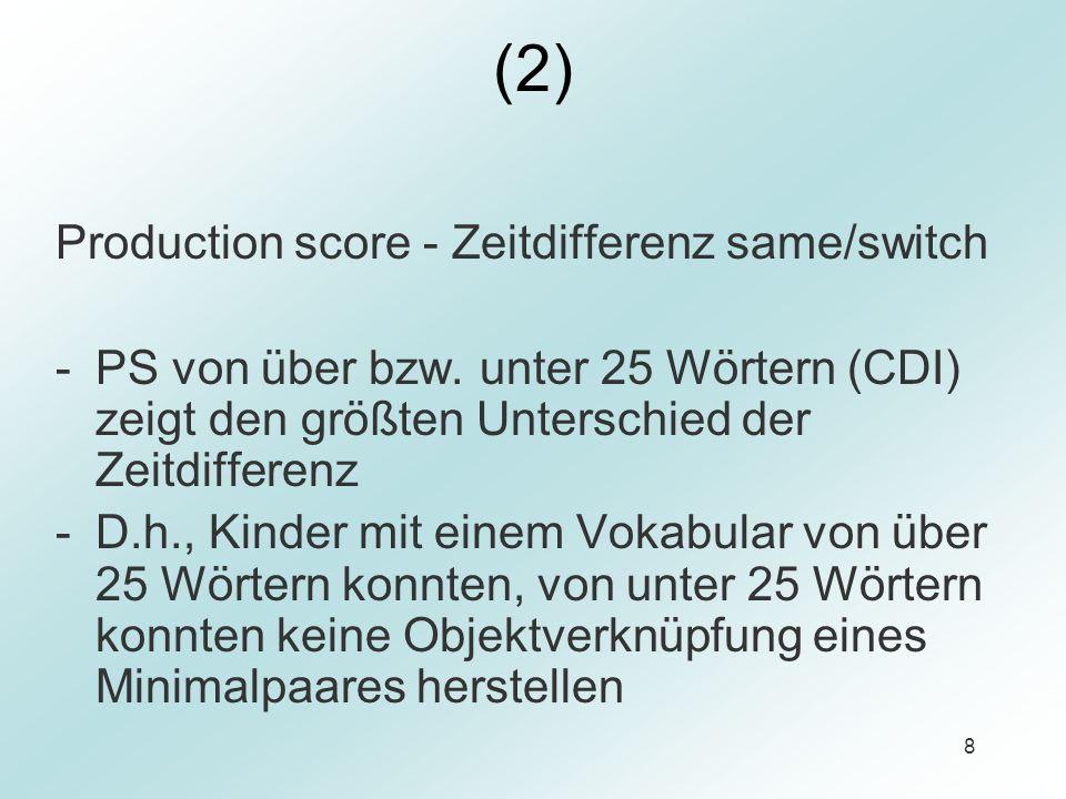 8 (2) Production score - Zeitdifferenz same/switch -PS von über bzw. unter 25 Wörtern (CDI) zeigt den größten Unterschied der Zeitdifferenz -D.h., Kin