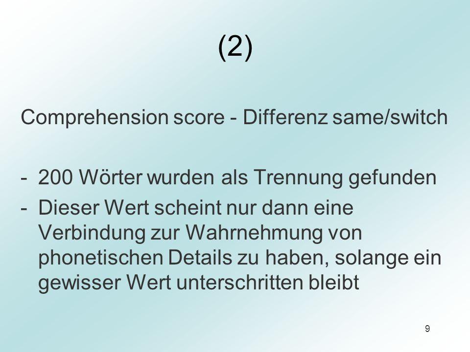 9 (2) Comprehension score - Differenz same/switch -200 Wörter wurden als Trennung gefunden -Dieser Wert scheint nur dann eine Verbindung zur Wahrnehmu