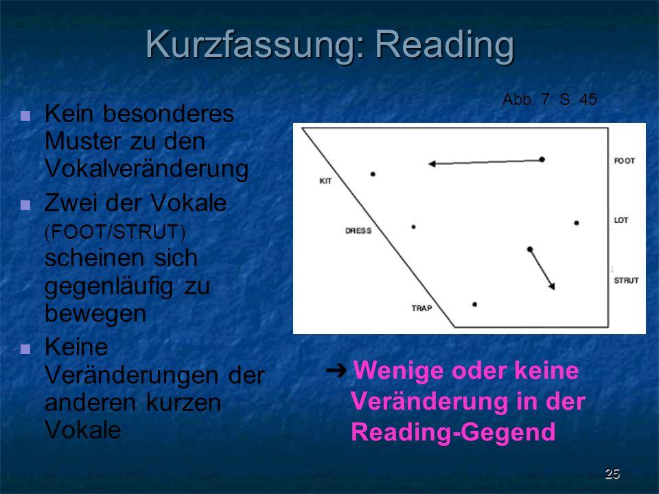 25 Kurzfassung: Reading Kein besonderes Muster zu den Vokalveränderung Zwei der Vokale (FOOT/STRUT) scheinen sich gegenläufig zu bewegen Keine Verände