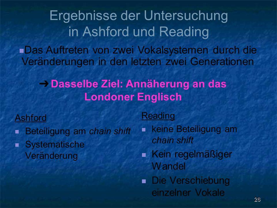 26 Ergebnisse der Untersuchung in Ashford und Reading Ashford Beteiligung am chain shift Systematische Veränderung Reading keine Beteiligung am chain