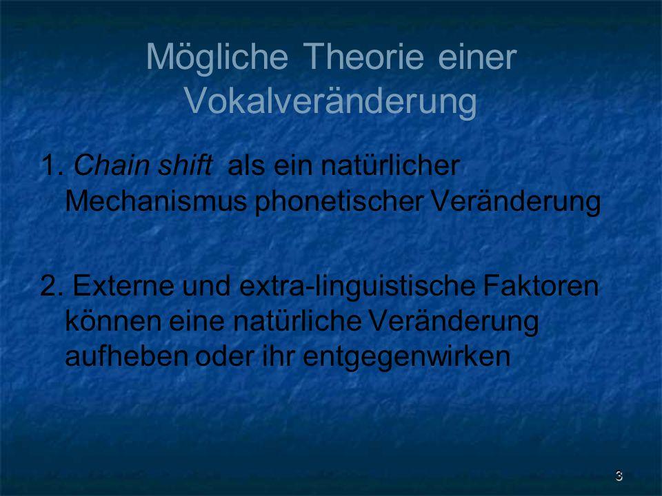 3 Mögliche Theorie einer Vokalveränderung 1. Chain shift als ein natürlicher Mechanismus phonetischer Veränderung 2. Externe und extra-linguistische F